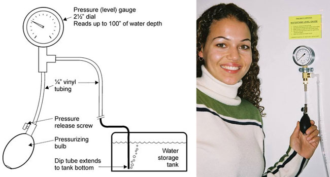 For remote readout of water levels in above and below ground vented storage tanks  sc 1 st  Premier Plastics & Premier Plastics Inc | 1-800-661-4473 - Level Gauges