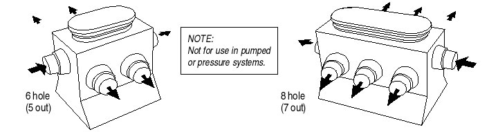 distribution-box-2