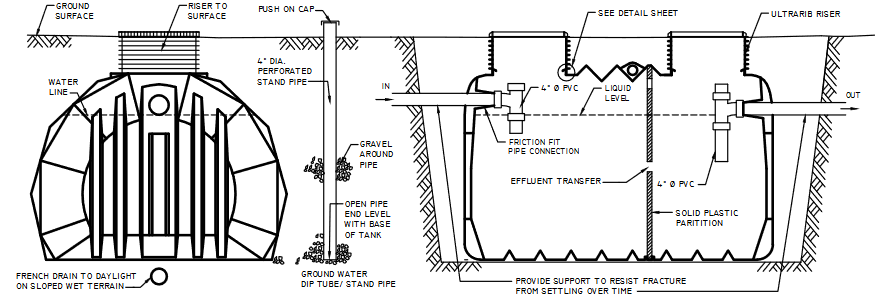 tank installation diagram